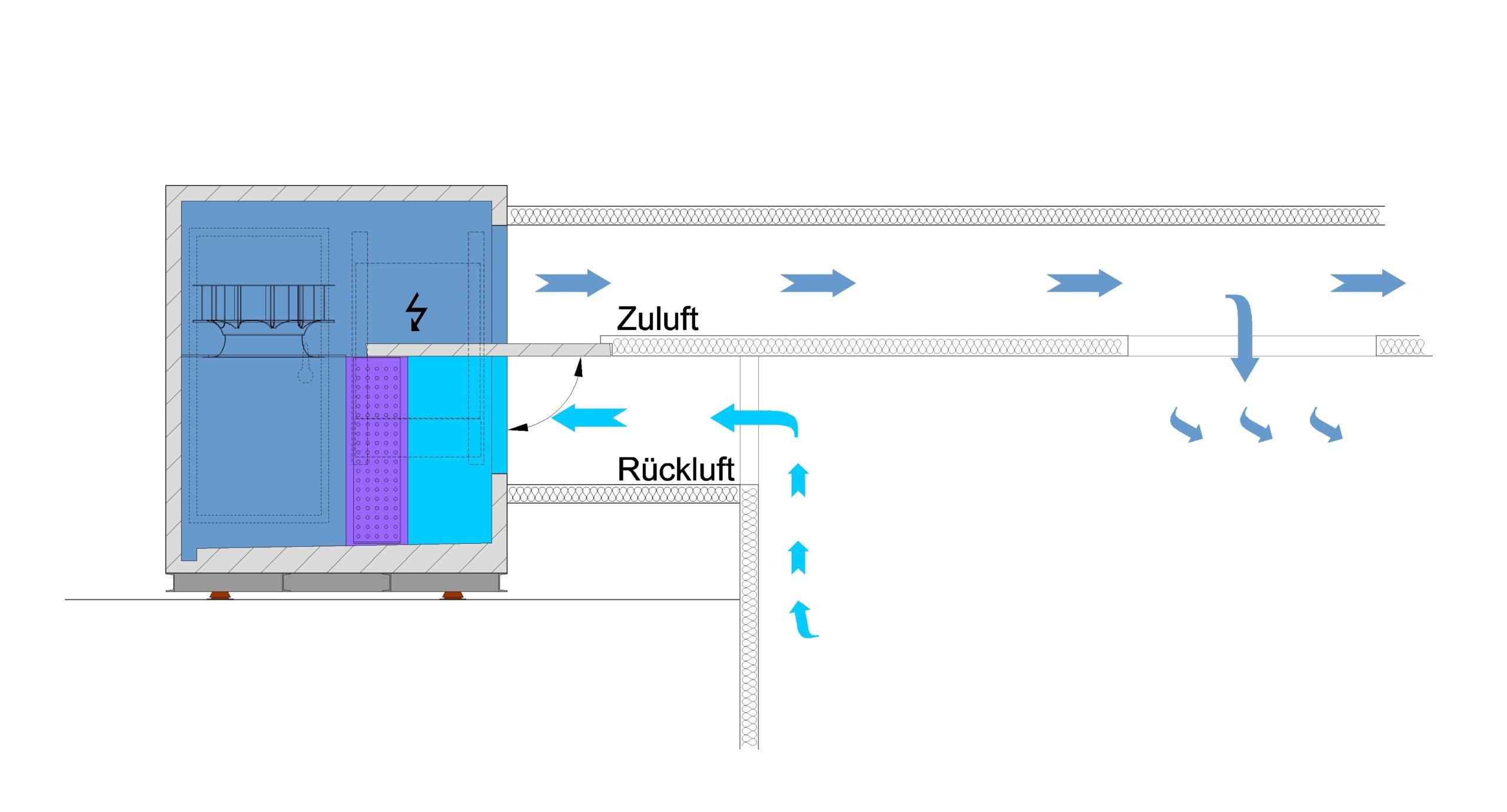 Isokierkühler-Luftkanal